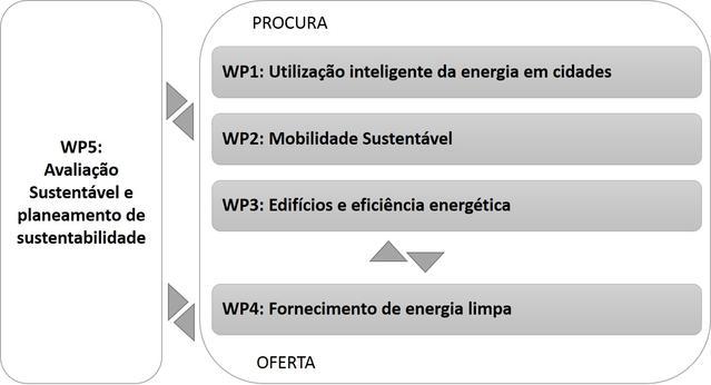 org_relacao
