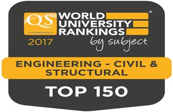 Ranking 2017 - Civil