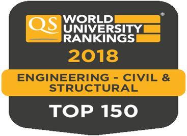 QS_ranking_2018_civil