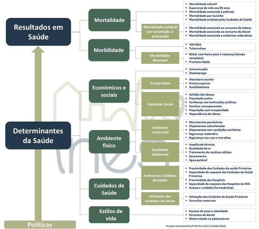 esquema_INES
