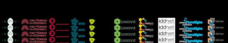 Barra parceiros Inov C