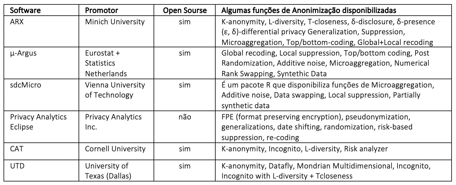 40_software_anonimizacao