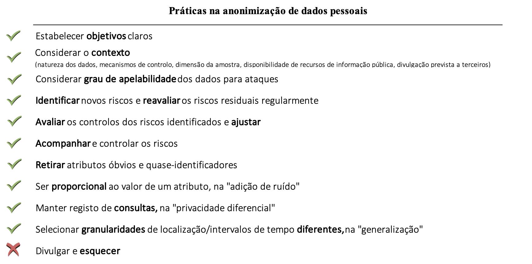 42_boas_praticas_anonimizacao